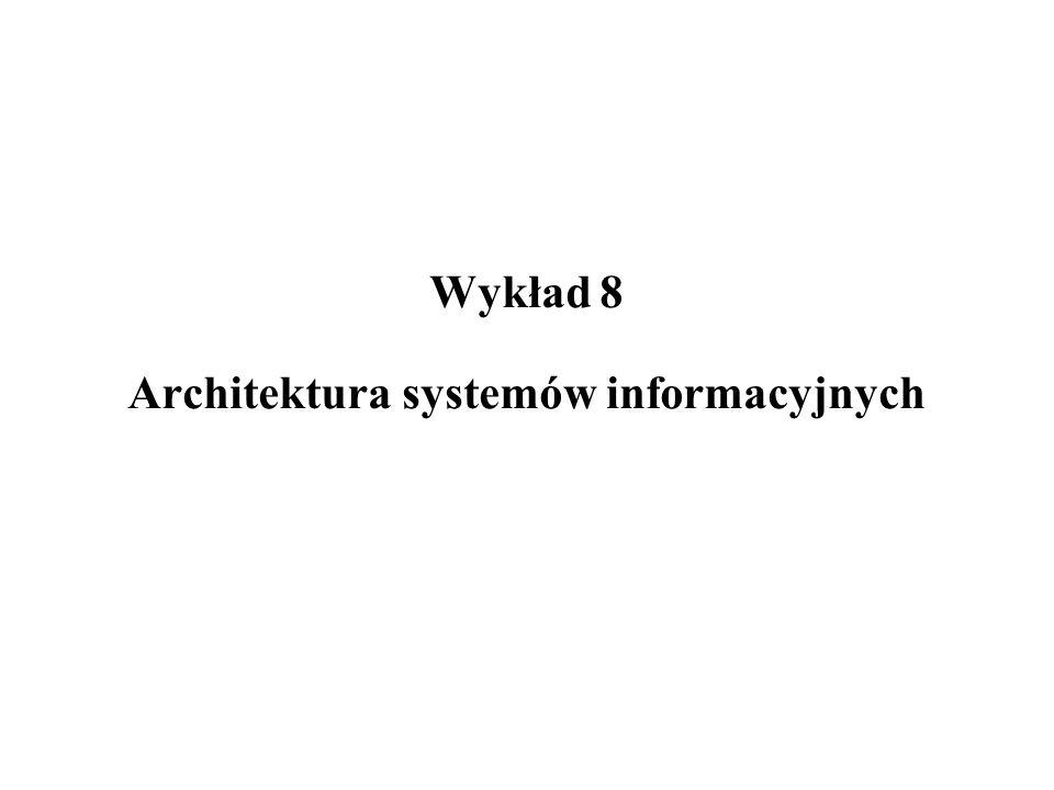 Treść wykładu technologia klient-serwer wymagania stawiane systemom informacyjnym integracja aplikacji trójwarstwowa architektura klient-serwer Internet/Intranet architektura systemów rozproszonych architektury systemów internetowych architektura współczesnych systemów informacyjnych