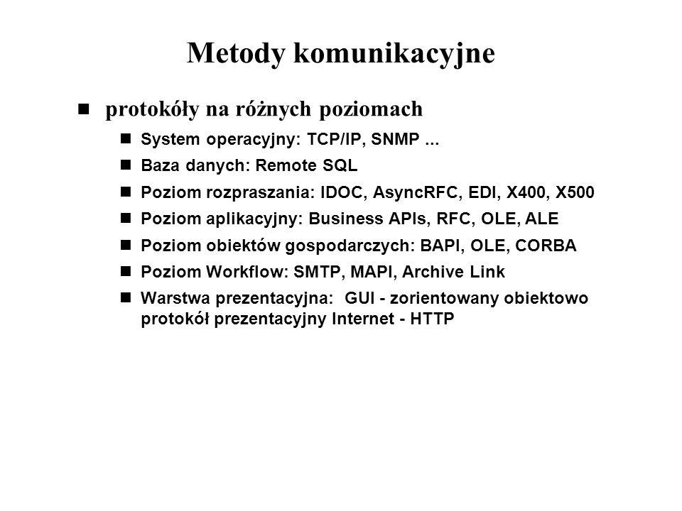 Metody komunikacyjne protokóły na różnych poziomach System operacyjny: TCP/IP, SNMP... Baza danych: Remote SQL Poziom rozpraszania: IDOC, AsyncRFC, ED