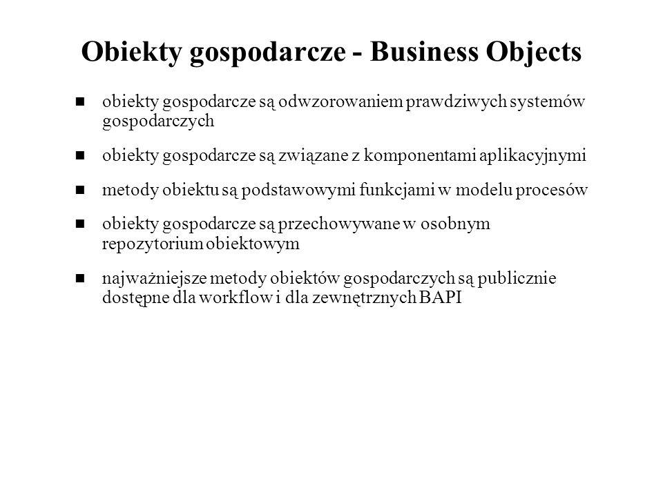 Obiekty gospodarcze - Business Objects obiekty gospodarcze są odwzorowaniem prawdziwych systemów gospodarczych obiekty gospodarcze są związane z kompo