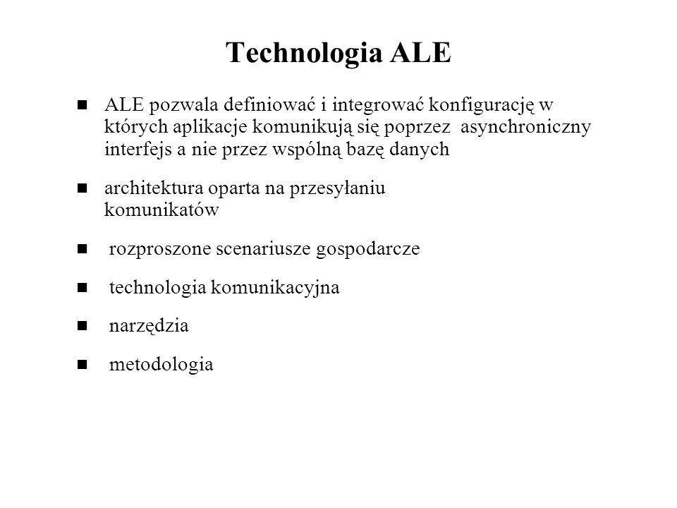Technologia ALE ALE pozwala definiować i integrować konfigurację w których aplikacje komunikują się poprzez asynchroniczny interfejs a nie przez wspól