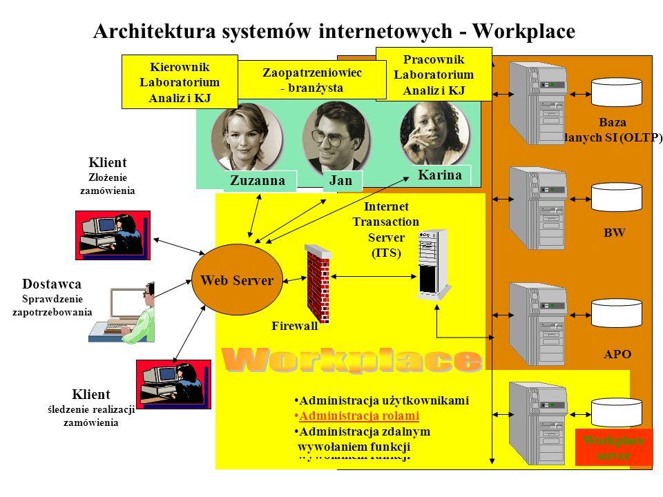 Architektura systemów internetowych - Workplace Technologia Basis 4.6 Administracja użytkownikami Administracja rolami Administracja zdalnym wywołanie