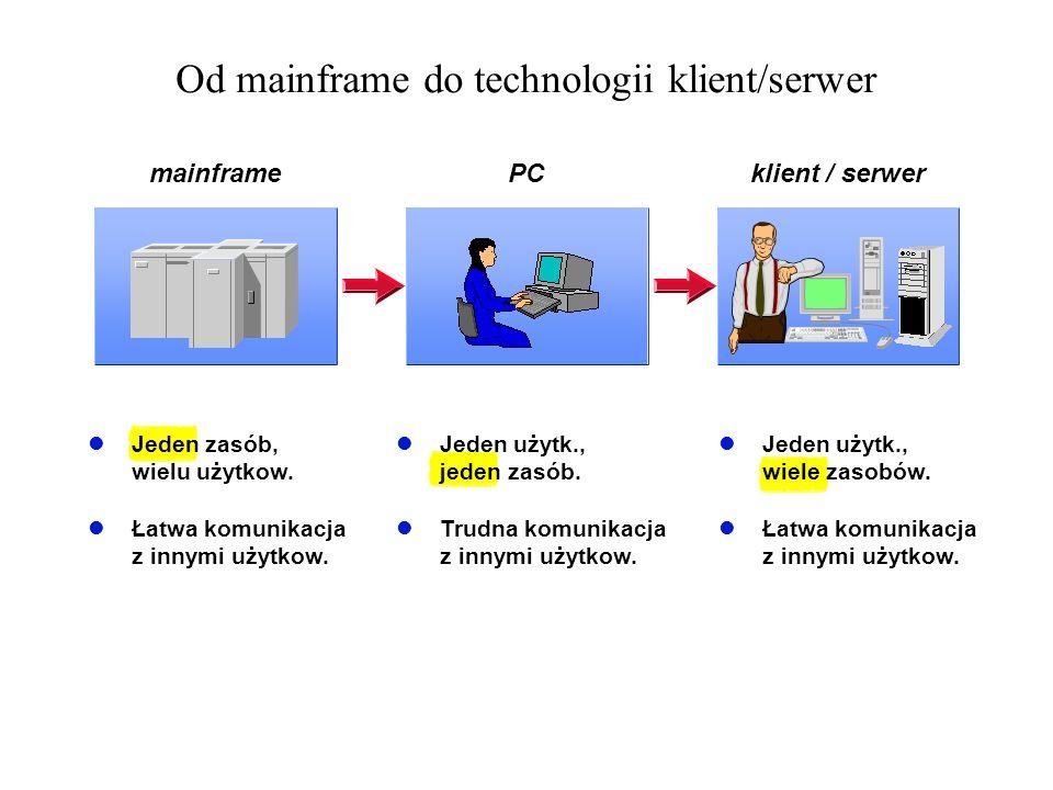 Od mainframe do technologii klient/serwer Jeden zasób, wielu użytkow. Łatwa komunikacja z innymi użytkow. mainframePCklient / serwer Jeden użytk., jed
