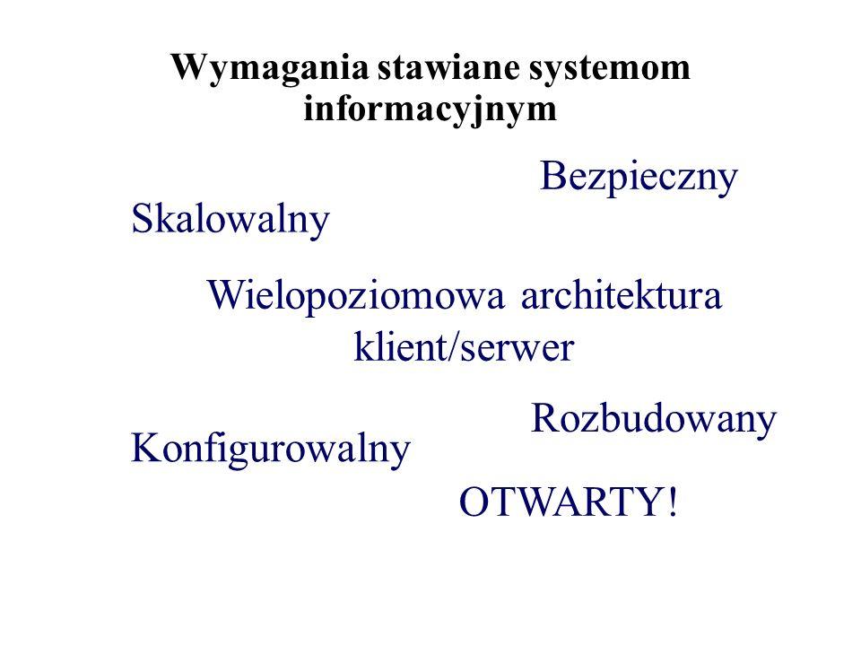 Integracja aplikacji Klient/serwer Konglomerat systemów klient/serwer, gotowych aplikacji,...