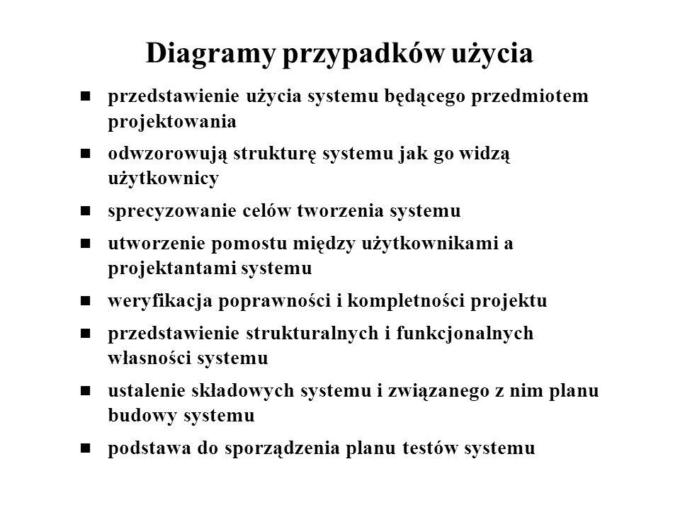 Diagramy przypadków użycia przedstawienie użycia systemu będącego przedmiotem projektowania odwzorowują strukturę systemu jak go widzą użytkownicy spr