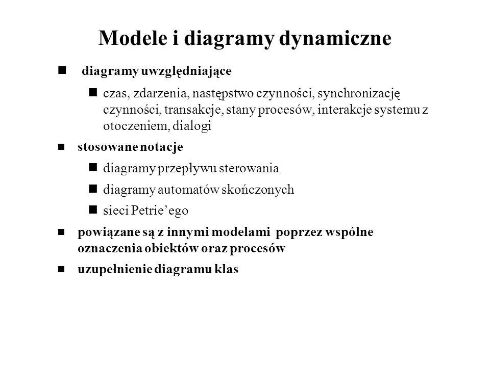 Modele i diagramy dynamiczne diagramy uwzględniające czas, zdarzenia, następstwo czynności, synchronizację czynności, transakcje, stany procesów, inte