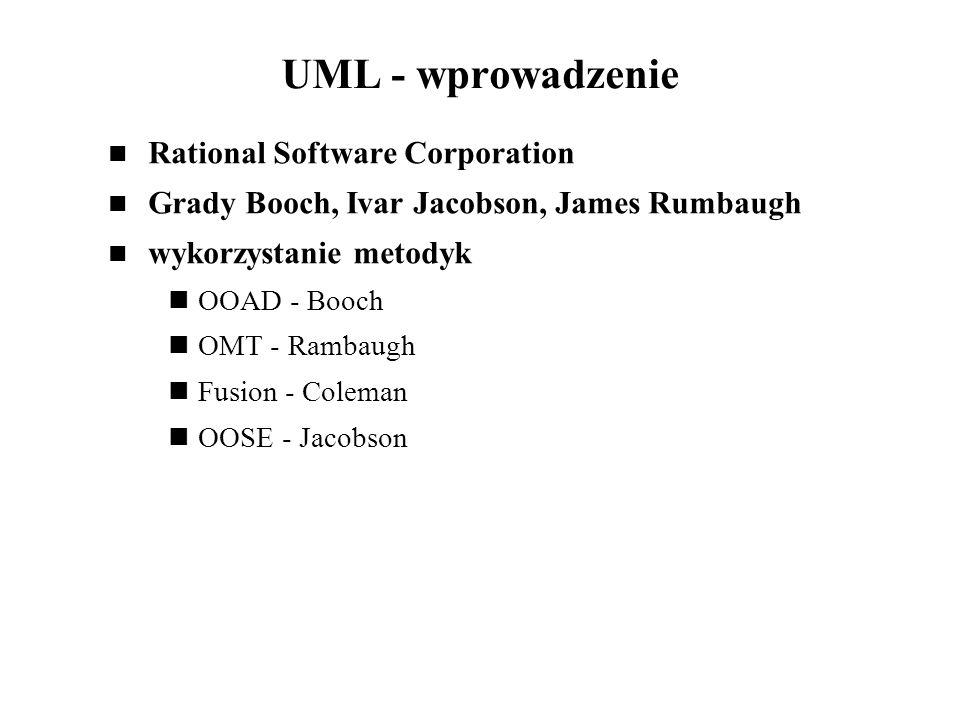 UML - wprowadzenie Rational Software Corporation Grady Booch, Ivar Jacobson, James Rumbaugh wykorzystanie metodyk OOAD - Booch OMT - Rambaugh Fusion -