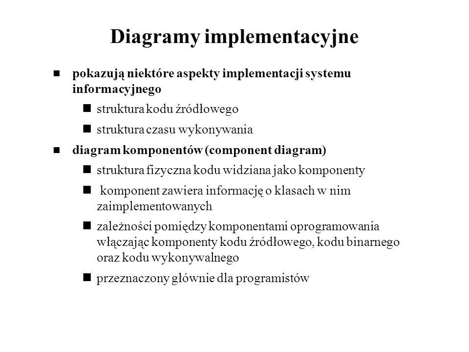 Diagramy implementacyjne pokazują niektóre aspekty implementacji systemu informacyjnego struktura kodu źródłowego struktura czasu wykonywania diagram