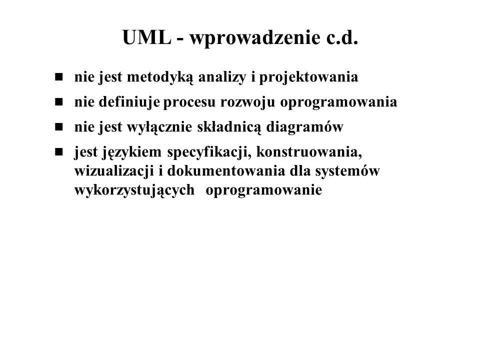 Wady i zalety metodyk poprzedzających UML OMT - Rumbaugh dobre modelowanie dziedziny przedmiotowej nie modelowane są aspekty użytkowników systemu oraz aspekty implementacji OOAD - Booch dobrze rozwiązane kwestie projektowania, konstrukcji oraz związki z implementacją nie obejmowane są aspekty fazy analizy oraz wymagań użytkowników OOSE - Jacobson dobrze rozwiązane modelowanie związane z użytkownikami oraz zagadnienia związane z cyklem życia systemu nie obejmowane są aspekty związane z z modelowaniem dziedziny przedmiotowej oraz aspekty implementacyjne