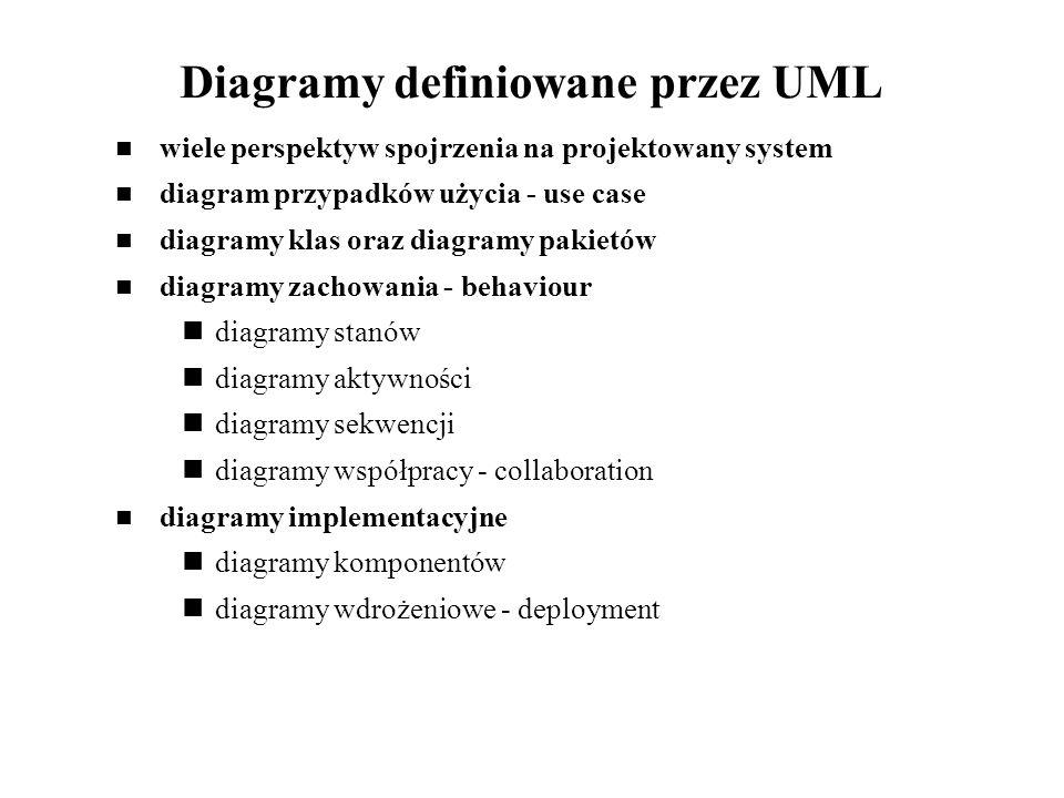 Diagramy pakietów zestawy elementów modelu wraz z zachodzącymi między nimi zależnościami odwzorowują przekazywanie informacji z pakietu do pakietu istotne dla dużych projektów składających się z wielu modułów funkcjonalnych ze złożonymi właściwościami między modułami pakiety mogą być zagnieżdżane pakiety mogą być traktowane jako obiekty należące do swoich klas, podlegają związkom dziedziczenia