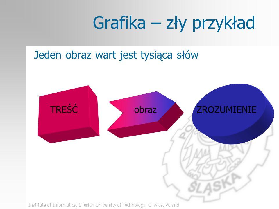 Institute of Informatics, Silesian University of Technology, Gliwice, Poland Wskazówki: grafika Jeden obraz wart jest tysiąca słów TREŚĆ ZROZUMIENIE o
