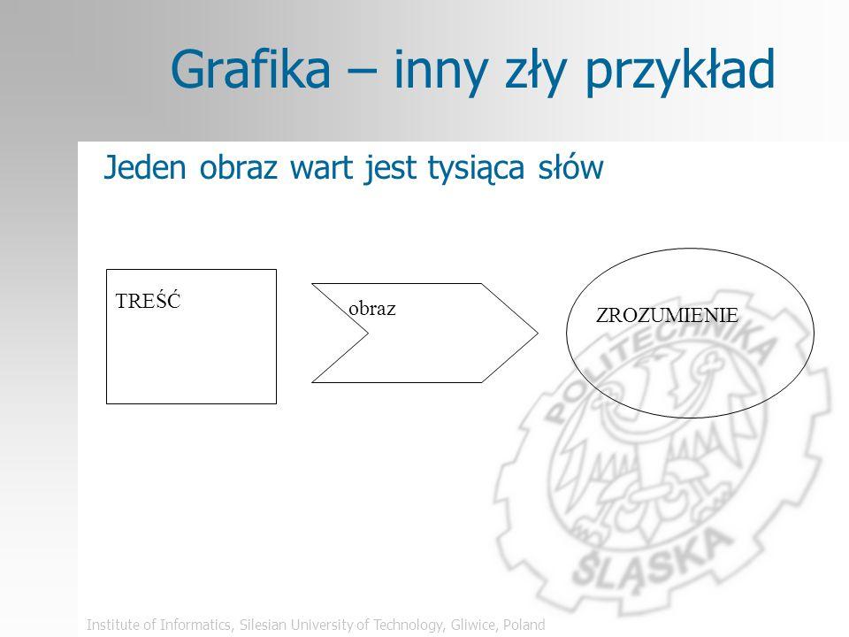 Institute of Informatics, Silesian University of Technology, Gliwice, Poland Grafika – zły przykład Jeden obraz wart jest tysiąca słów TREŚĆ ZROZUMIEN