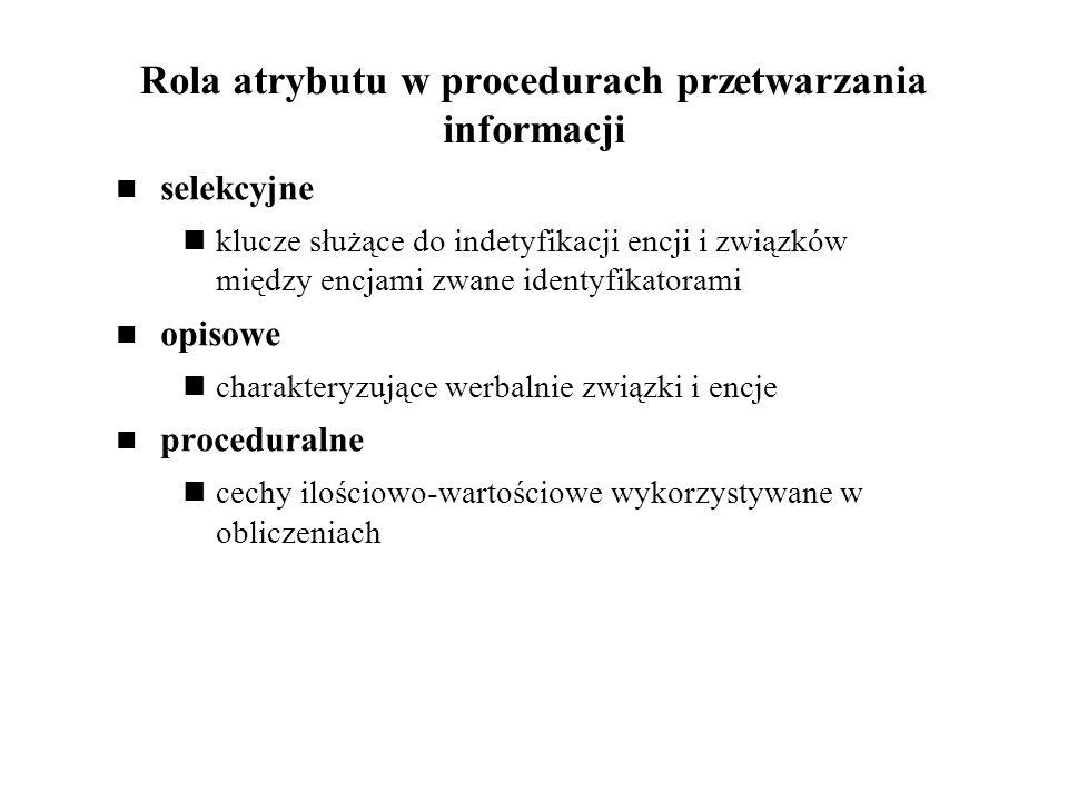 Rola atrybutu w procedurach przetwarzania informacji selekcyjne klucze służące do indetyfikacji encji i związków między encjami zwane identyfikatorami