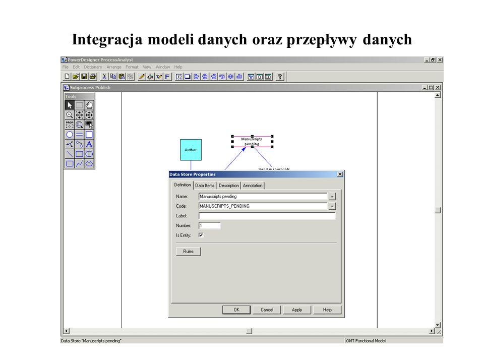 Integracja modeli danych oraz przepływy danych