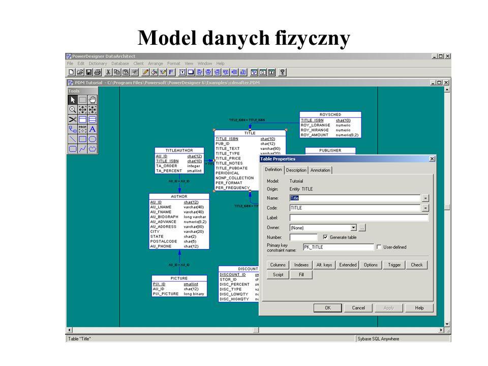 Model danych fizyczny