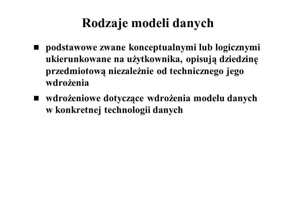 Rodzaje modeli danych podstawowe zwane konceptualnymi lub logicznymi ukierunkowane na użytkownika, opisują dziedzinę przedmiotową niezależnie od techn