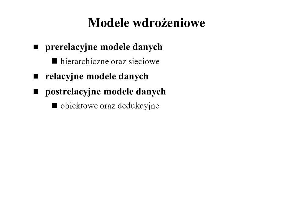 Modele wdrożeniowe prerelacyjne modele danych hierarchiczne oraz sieciowe relacyjne modele danych postrelacyjne modele danych obiektowe oraz dedukcyjn