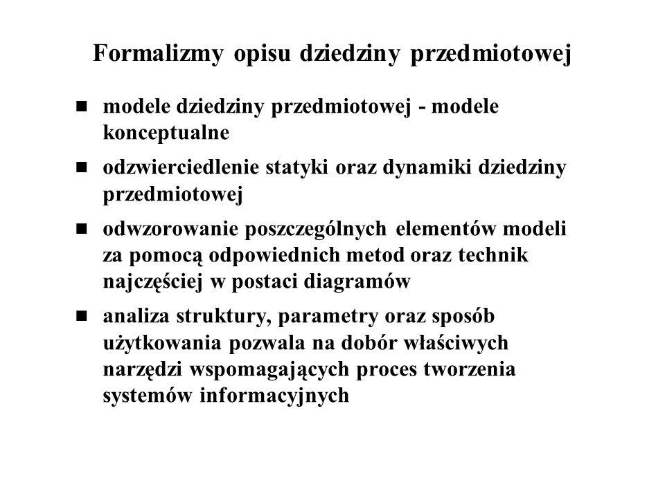 Formalizmy opisu dziedziny przedmiotowej modele dziedziny przedmiotowej - modele konceptualne odzwierciedlenie statyki oraz dynamiki dziedziny przedmi