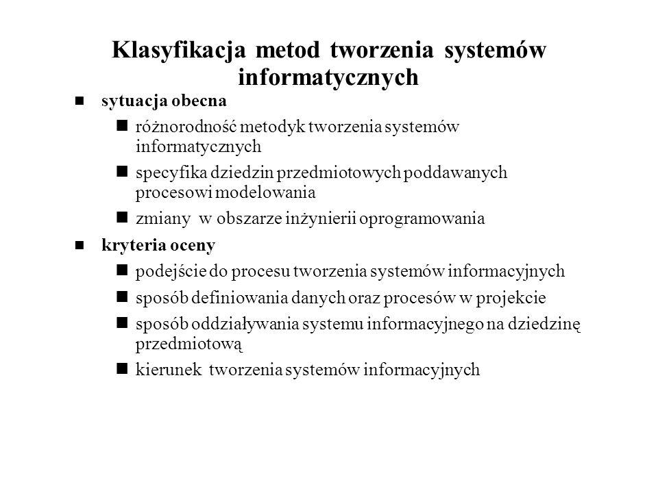 Klasyfikacja metod tworzenia systemów informatycznych sytuacja obecna różnorodność metodyk tworzenia systemów informatycznych specyfika dziedzin przed