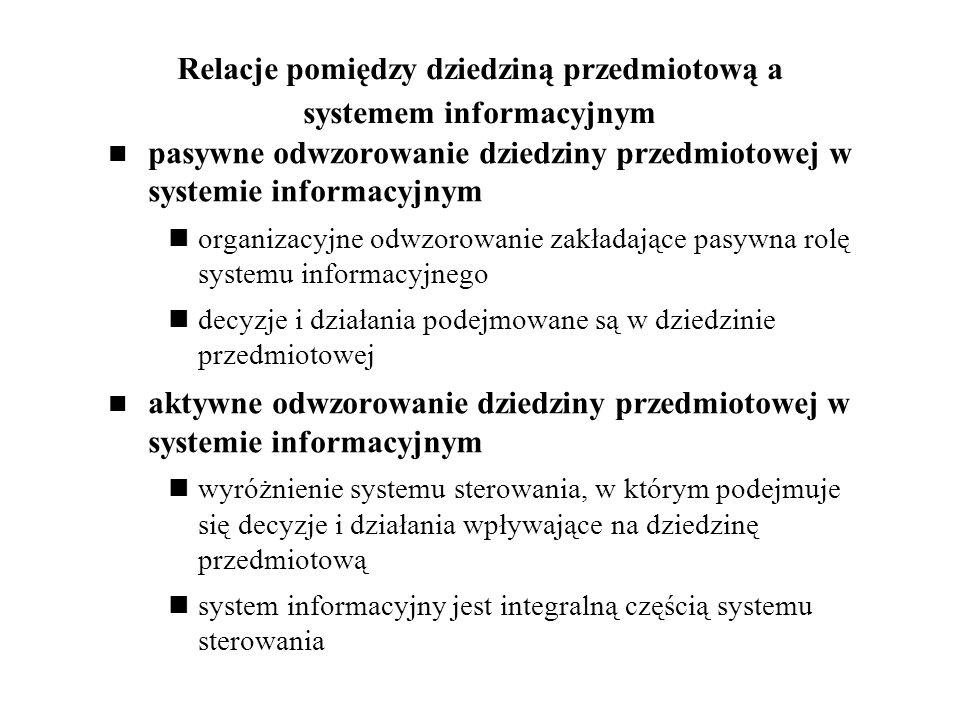 Relacje pomiędzy dziedziną przedmiotową a systemem informacyjnym pasywne odwzorowanie dziedziny przedmiotowej w systemie informacyjnym organizacyjne o
