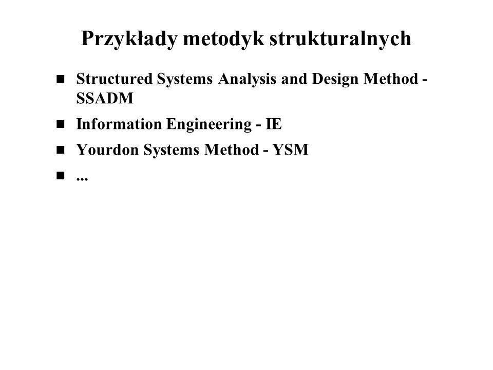 Przykłady metodyk strukturalnych Structured Systems Analysis and Design Method - SSADM Information Engineering - IE Yourdon Systems Method - YSM...