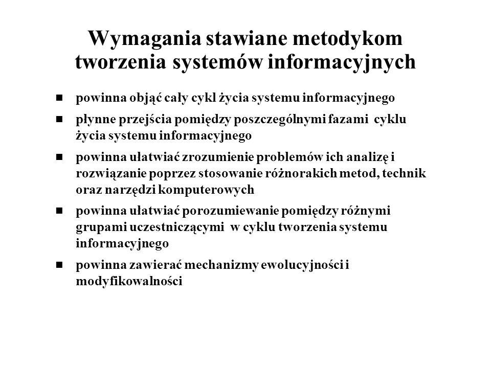 Wymagania stawiane metodykom tworzenia systemów informacyjnych powinna objąć cały cykl życia systemu informacyjnego płynne przejścia pomiędzy poszczeg
