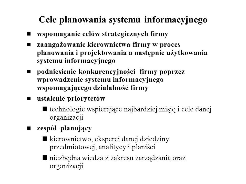Cele planowania systemu informacyjnego wspomaganie celów strategicznych firmy zaangażowanie kierownictwa firmy w proces planowania i projektowania a n