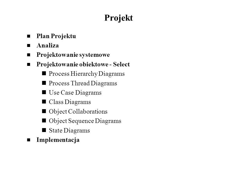 Projekt Plan Projektu Analiza Projektowanie systemowe Projektowanie obiektowe - Select Process Hierarchy Diagrams Process Thread Diagrams Use Case Dia