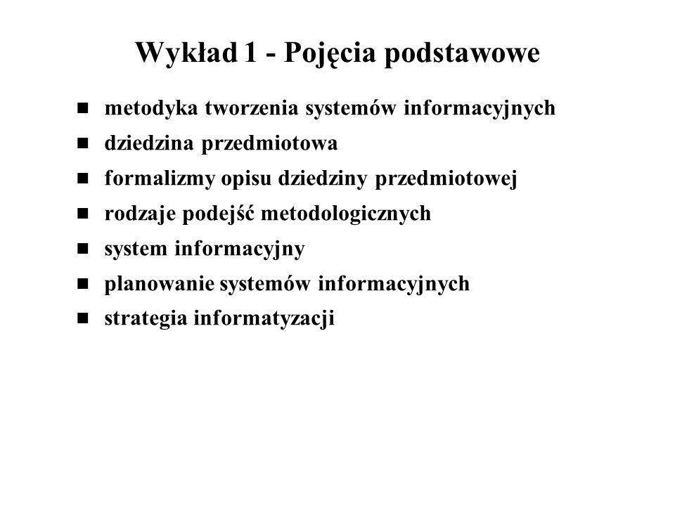 Definiowanie danych oraz procesów dziedziny przedmiotowej związane ze strukturalnym podejściem do tworzenia systemów informacyjnych metodyki zorientowane na dane koncentrują analizę oraz projektowanie wokół danych dziedziny przedmiotowej metodyki zorientowane na procesy koncentrują analizę oraz projektowanie wokół dekompozycji procesów oraz określeniu związków między nimi metodyki stanowią kompromis pomiędzy rozwiązaniami ukierunkowanymi na dane lub procesy