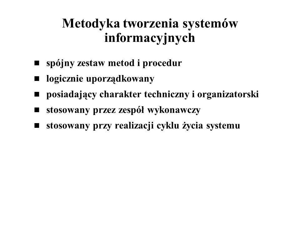 Relacje pomiędzy dziedziną przedmiotową a systemem informacyjnym pasywne odwzorowanie dziedziny przedmiotowej w systemie informacyjnym organizacyjne odwzorowanie zakładające pasywna rolę systemu informacyjnego decyzje i działania podejmowane są w dziedzinie przedmiotowej aktywne odwzorowanie dziedziny przedmiotowej w systemie informacyjnym wyróżnienie systemu sterowania, w którym podejmuje się decyzje i działania wpływające na dziedzinę przedmiotową system informacyjny jest integralną częścią systemu sterowania