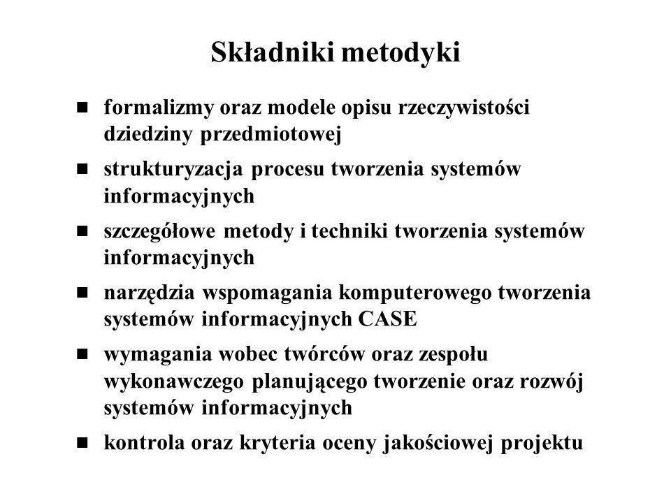 Składniki metodyki formalizmy oraz modele opisu rzeczywistości dziedziny przedmiotowej strukturyzacja procesu tworzenia systemów informacyjnych szczeg