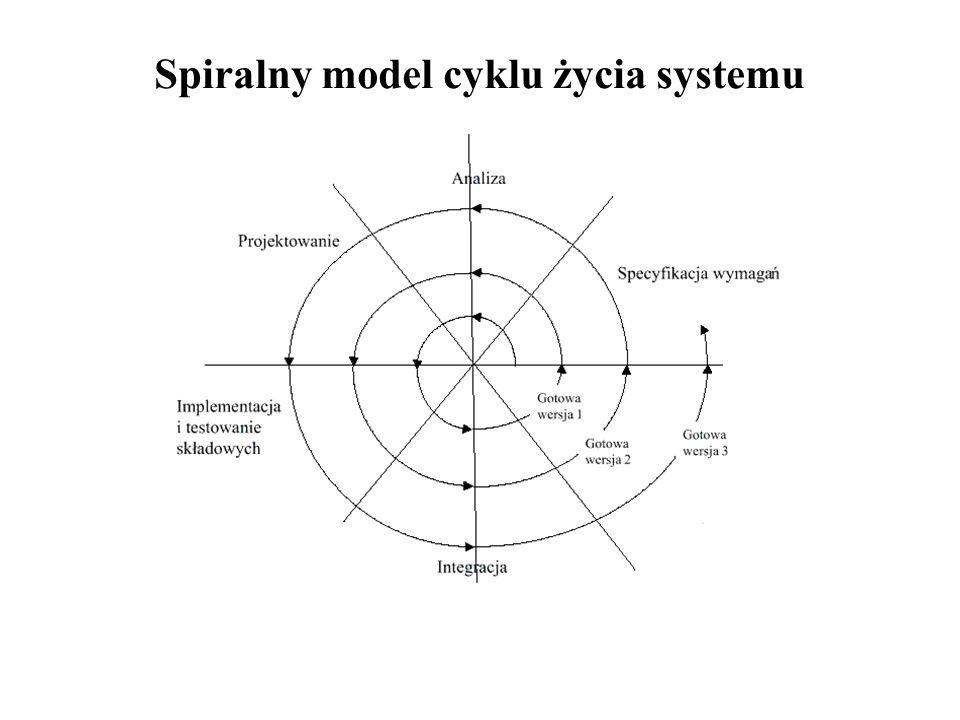 Istota problemów w cyklu życia systemu dlaczego .cel tworzenia systemu, oszacowanie zasobów co .