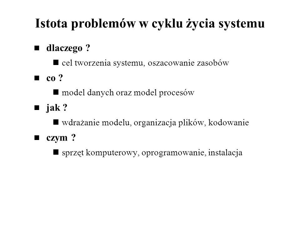Istota problemów w cyklu życia systemu dlaczego ? cel tworzenia systemu, oszacowanie zasobów co ? model danych oraz model procesów jak ? wdrażanie mod