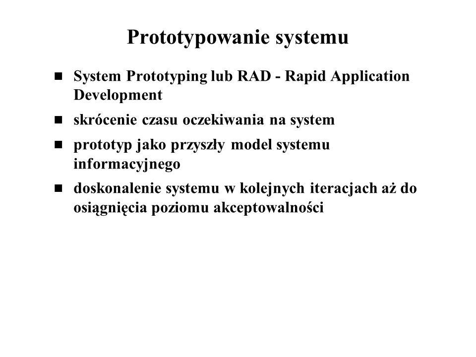 Rodzaje prototypów eksploracyjne definiowanie potrzeb użytkownika, struktury systemu, określenie różnych wariantów rozwiązań eksperymentalne określenie adekwatności stosowanych rozwiązań przed wdrożeniem systemu ewolucyjne ocena wpływu zmian w specyfikacji systemu na inne składniki systemu