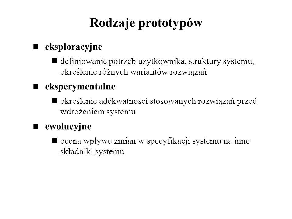 Rodzaje prototypów eksploracyjne definiowanie potrzeb użytkownika, struktury systemu, określenie różnych wariantów rozwiązań eksperymentalne określeni