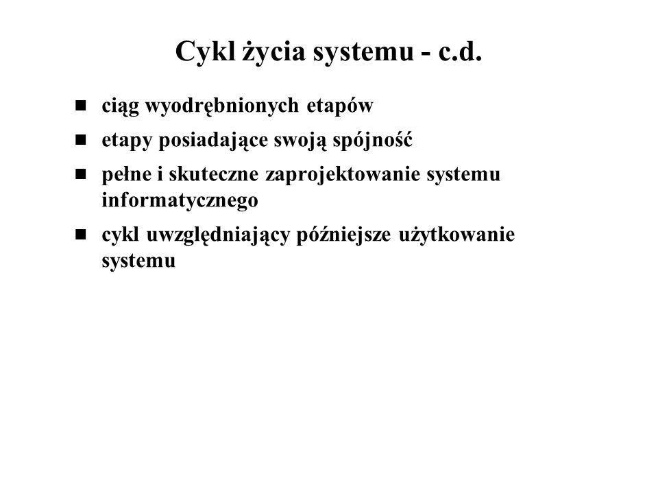 Cykl życia systemu - c.d. ciąg wyodrębnionych etapów etapy posiadające swoją spójność pełne i skuteczne zaprojektowanie systemu informatycznego cykl u
