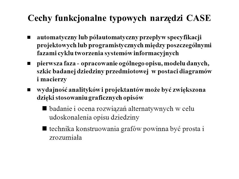 Cechy funkcjonalne typowych narzędzi CASE automatyczny lub półautomatyczny przepływ specyfikacji projektowych lub programistycznych między poszczególn