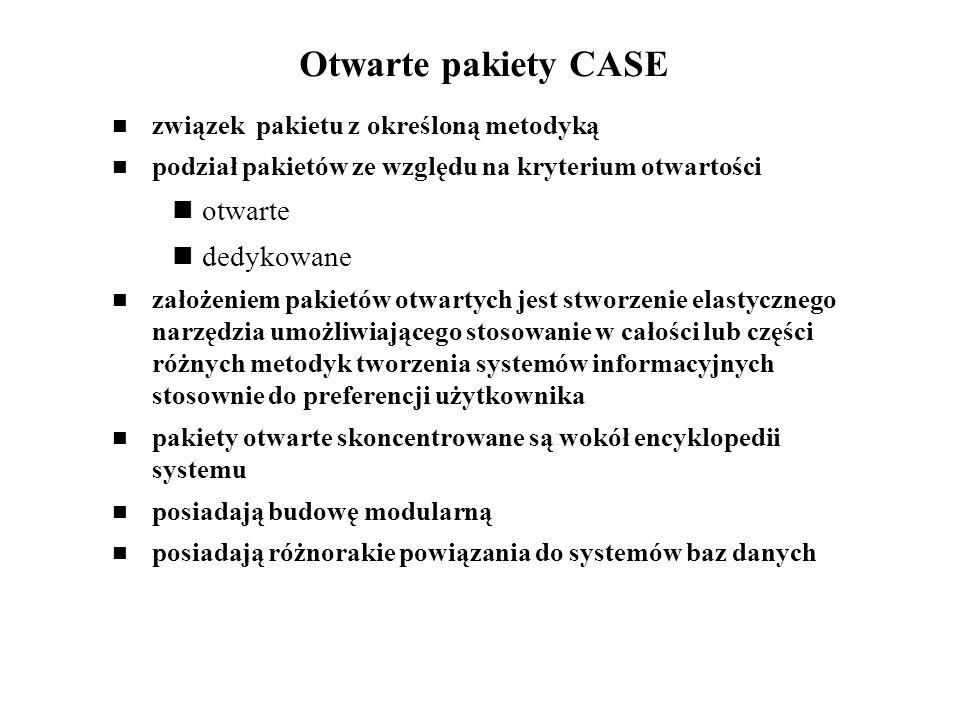 Otwarte pakiety CASE związek pakietu z określoną metodyką podział pakietów ze względu na kryterium otwartości otwarte dedykowane założeniem pakietów o