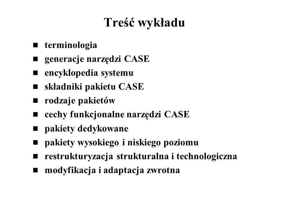 Treść wykładu terminologia generacje narzędzi CASE encyklopedia systemu składniki pakietu CASE rodzaje pakietów cechy funkcjonalne narzędzi CASE pakie