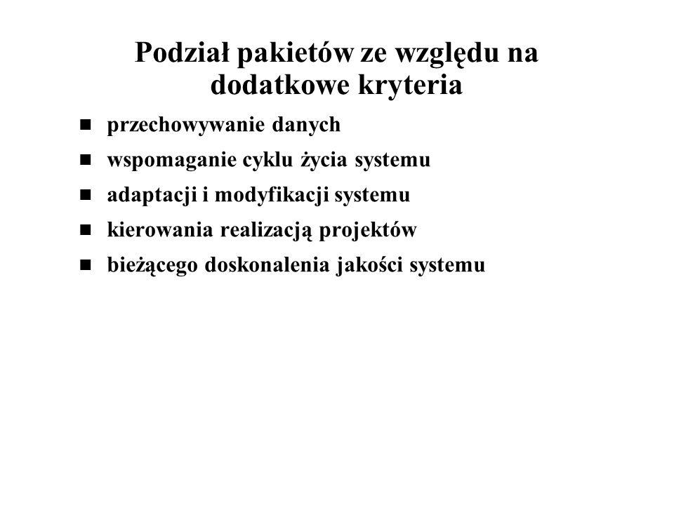 Podział pakietów ze względu na dodatkowe kryteria przechowywanie danych wspomaganie cyklu życia systemu adaptacji i modyfikacji systemu kierowania rea