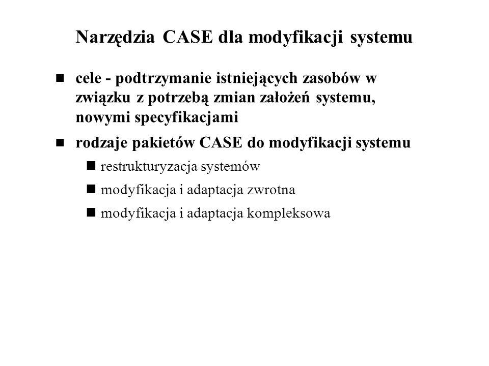 Narzędzia CASE dla modyfikacji systemu cele - podtrzymanie istniejących zasobów w związku z potrzebą zmian założeń systemu, nowymi specyfikacjami rodz