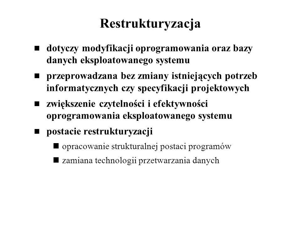 Restrukturyzacja dotyczy modyfikacji oprogramowania oraz bazy danych eksploatowanego systemu przeprowadzana bez zmiany istniejących potrzeb informatyc