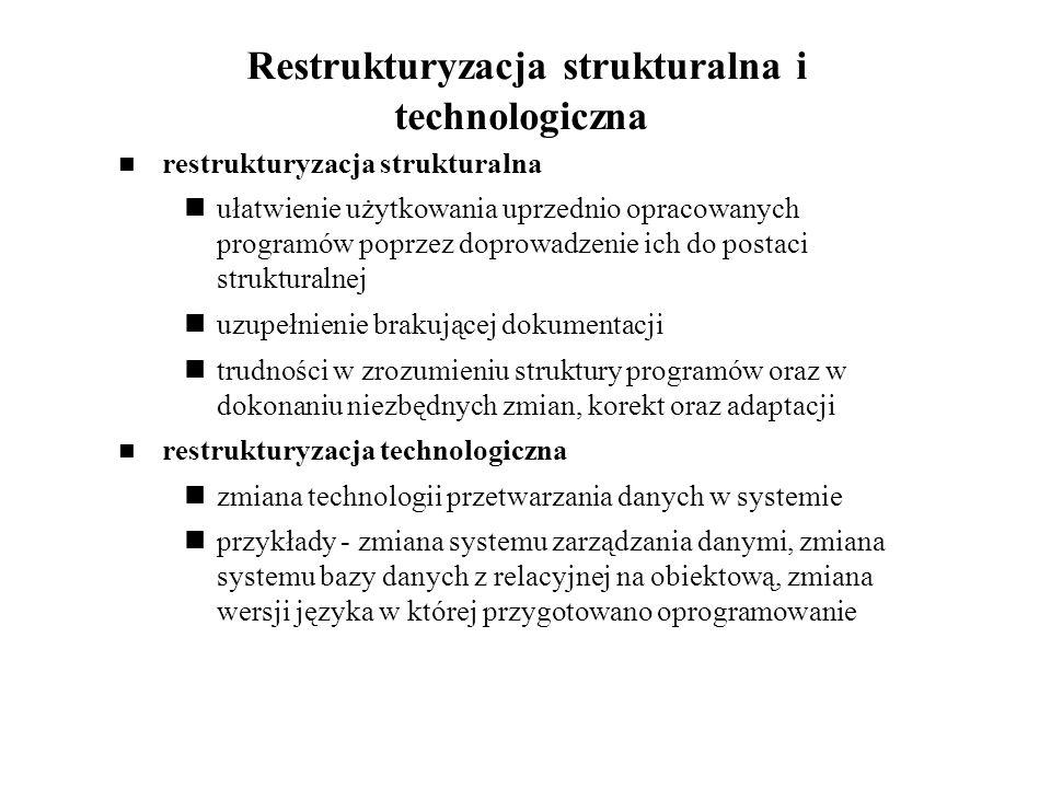 Restrukturyzacja strukturalna i technologiczna restrukturyzacja strukturalna ułatwienie użytkowania uprzednio opracowanych programów poprzez doprowadz