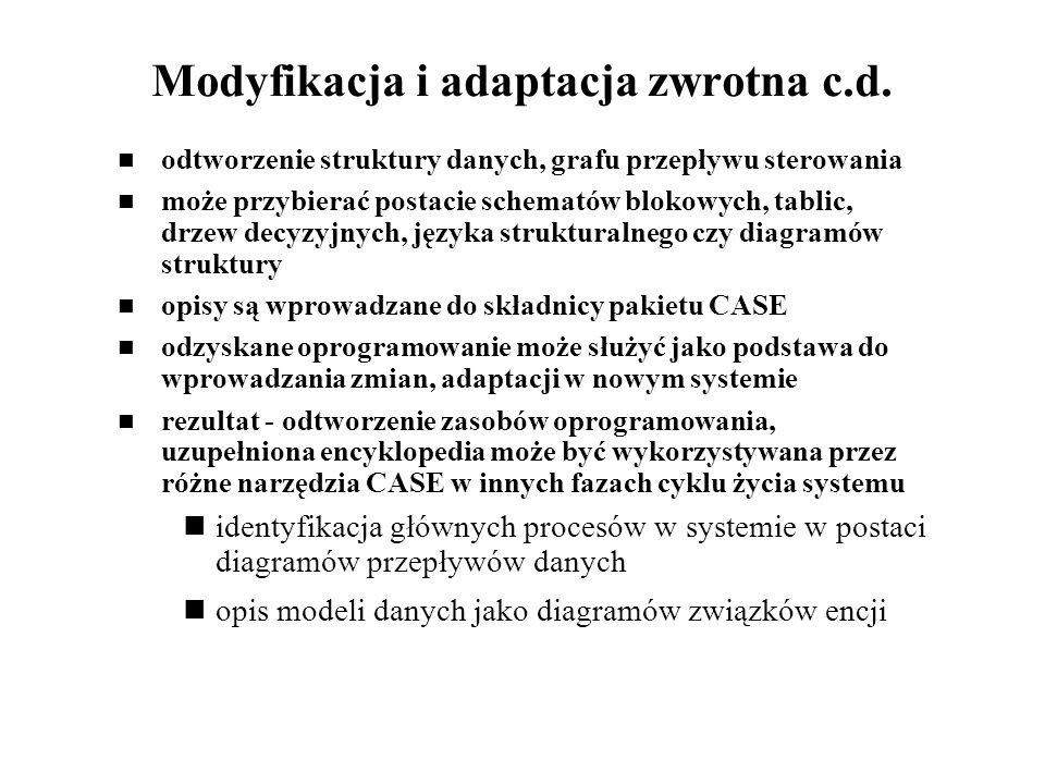 Modyfikacja i adaptacja zwrotna c.d. odtworzenie struktury danych, grafu przepływu sterowania może przybierać postacie schematów blokowych, tablic, dr