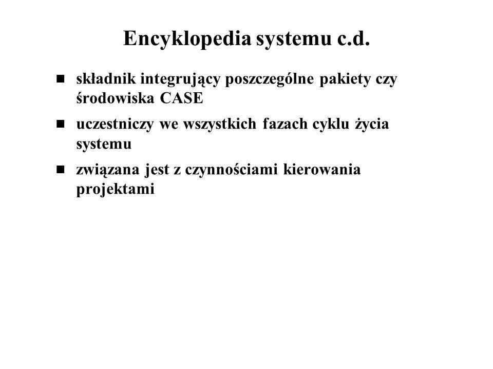 Pozostałe składniki pakietu CASE edytory diagramów różnych technik tworzenia systemów informacyjnych generator kodu programowego moduł prototypowania systemu moduł adaptacji i i modyfikacji systemów moduł eksportu i importu danych moduł kontroli spójności systemu