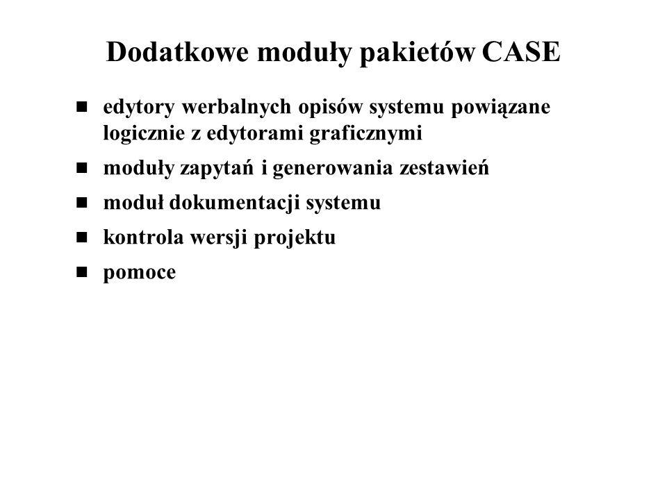 Inne cechy pakietów CASE modularność M-CASE - możliwość pominięcia modułu możliwość pracy zespołowej/równoległej nad projektem praca sieciowa i oprogramowanie sieciowe serwer sieciowy przechowujący repozytorium danych zapobieganie wprowadzania zmian do danej specyfikacji równolegle przez dwóch lub więcej użytkowników procedury aktualizacji repozytorium przez zespół projektowy