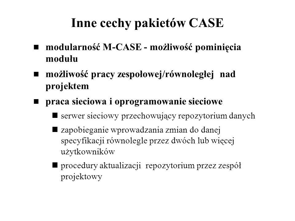 Inne cechy pakietów CASE modularność M-CASE - możliwość pominięcia modułu możliwość pracy zespołowej/równoległej nad projektem praca sieciowa i oprogr