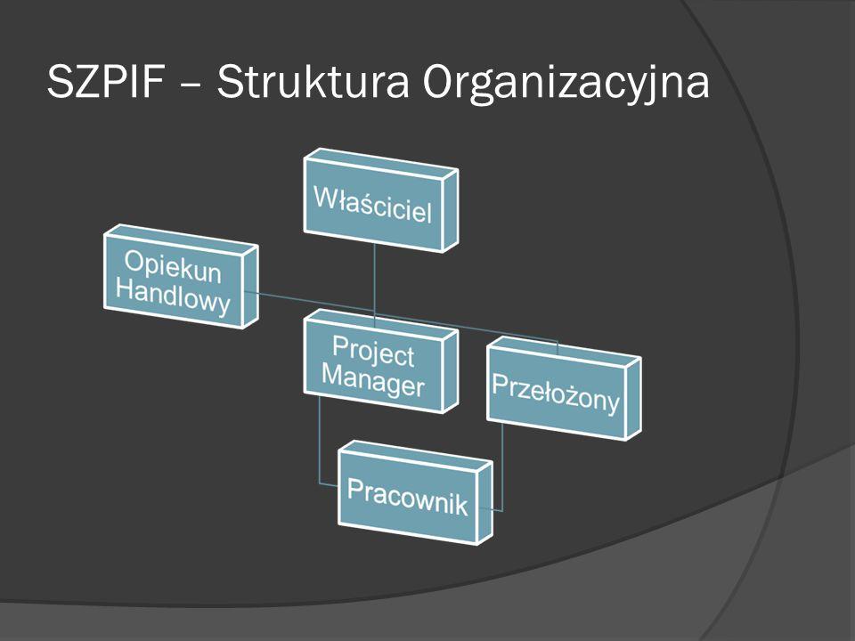 SZPIF - Właściciel Pozyskiwanie klientów Tworzenie projektów i wyznaczanie do nich Project Managerów, oraz opiekunów handlowych Kontrola nad parametrami projektów (czas, budżet…) Pełne uprawnienia w systemie