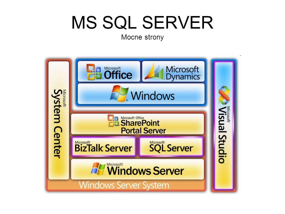 MS SQL SERVER Mocne strony