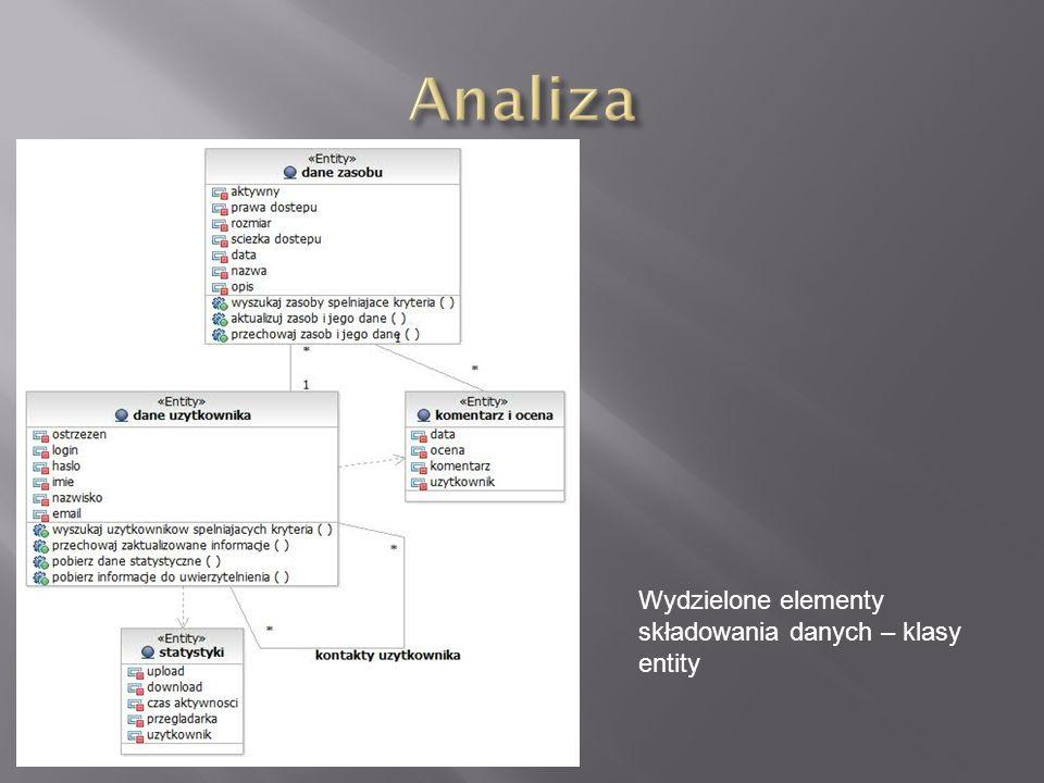 Wydzielone elementy składowania danych – klasy entity