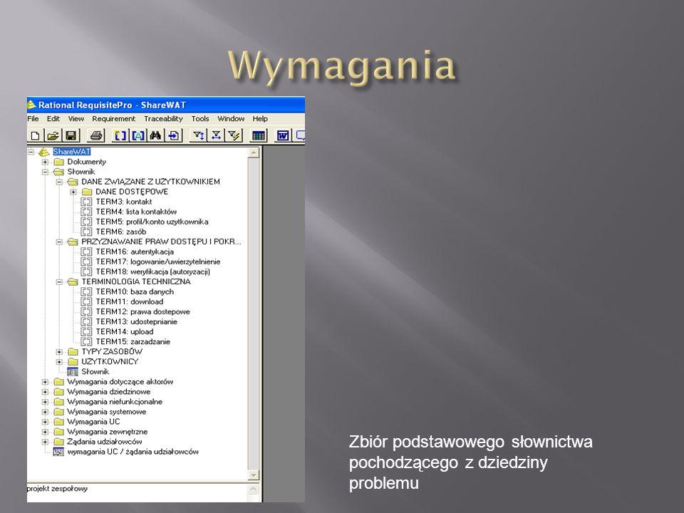 Zbiór podstawowego słownictwa pochodzącego z dziedziny problemu